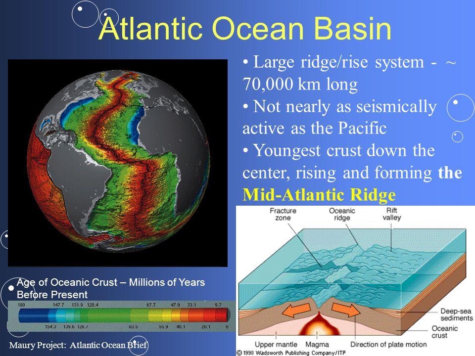Atlantic Ocean Basin Large ridge/rise system - ~ 70,000 km long