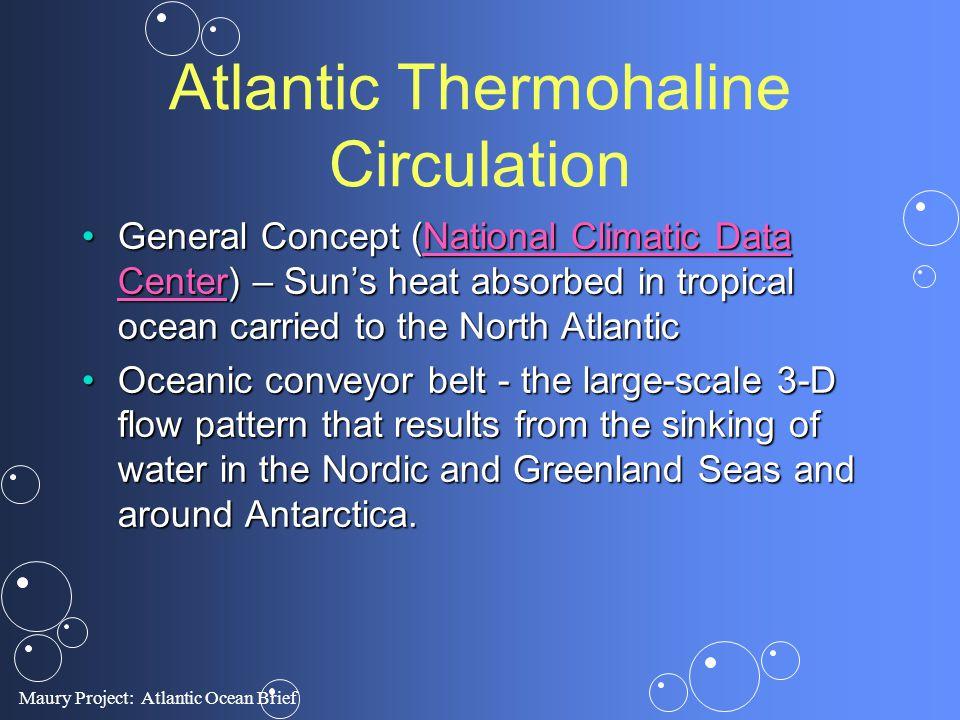 Atlantic Thermohaline Circulation