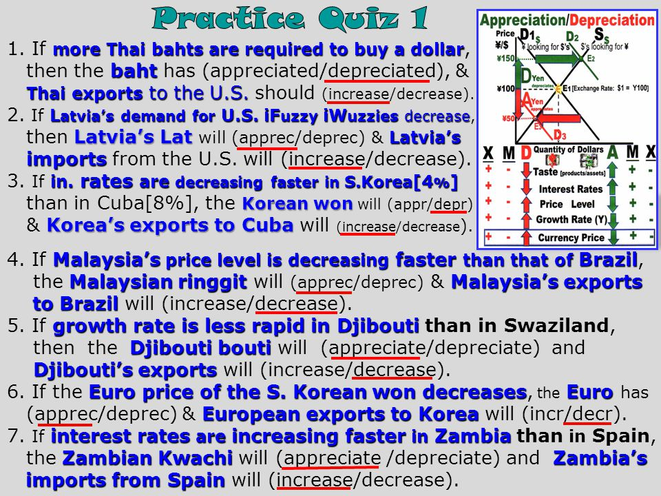 Practice Quiz 1 1. If more Thai bahts are required to buy a dollar,