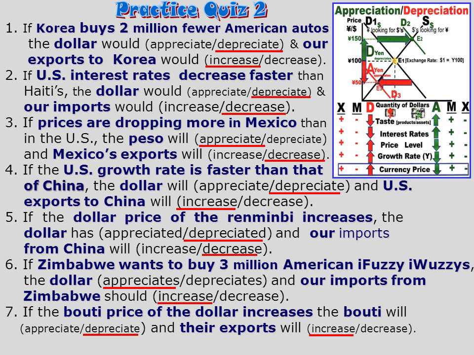 Practice Quiz 2 1. If Korea buys 2 million fewer American autos