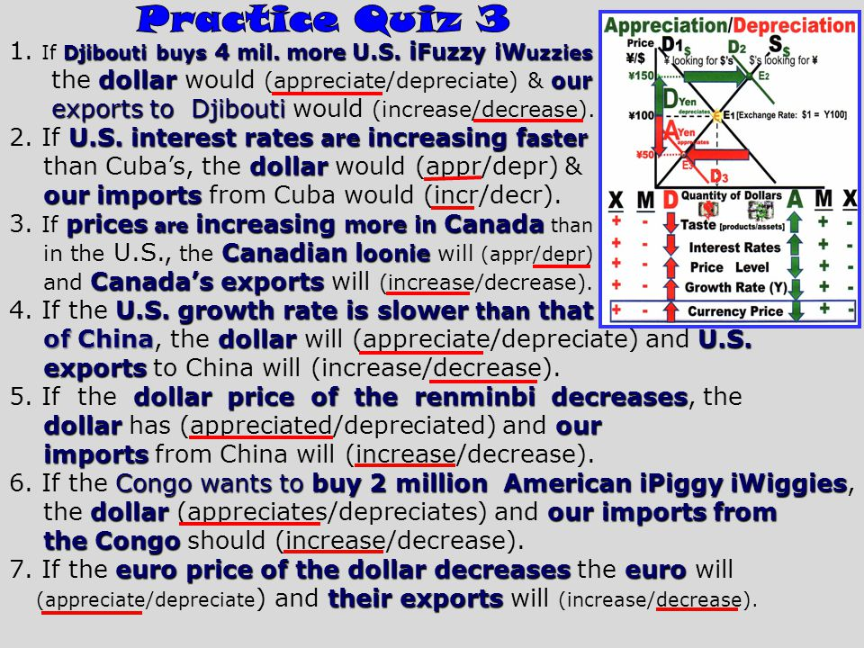 Practice Quiz 3 1. If Djibouti buys 4 mil. more U.S. iFuzzy iWuzzies