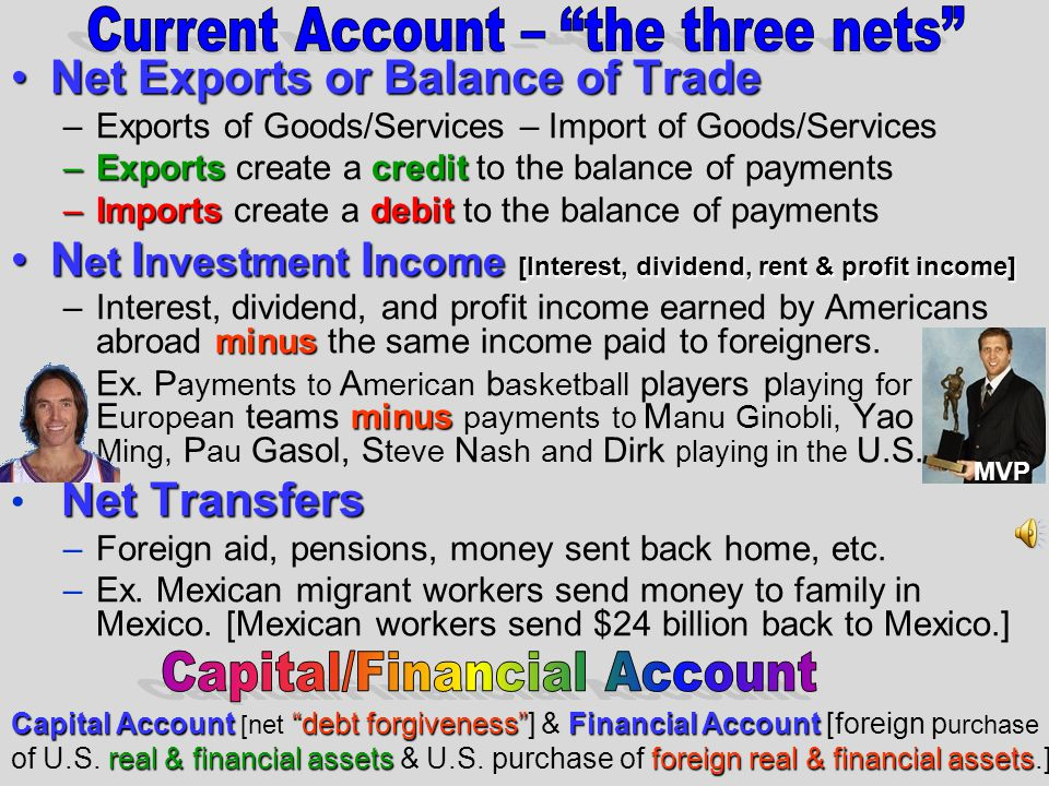 Current Account – the three nets