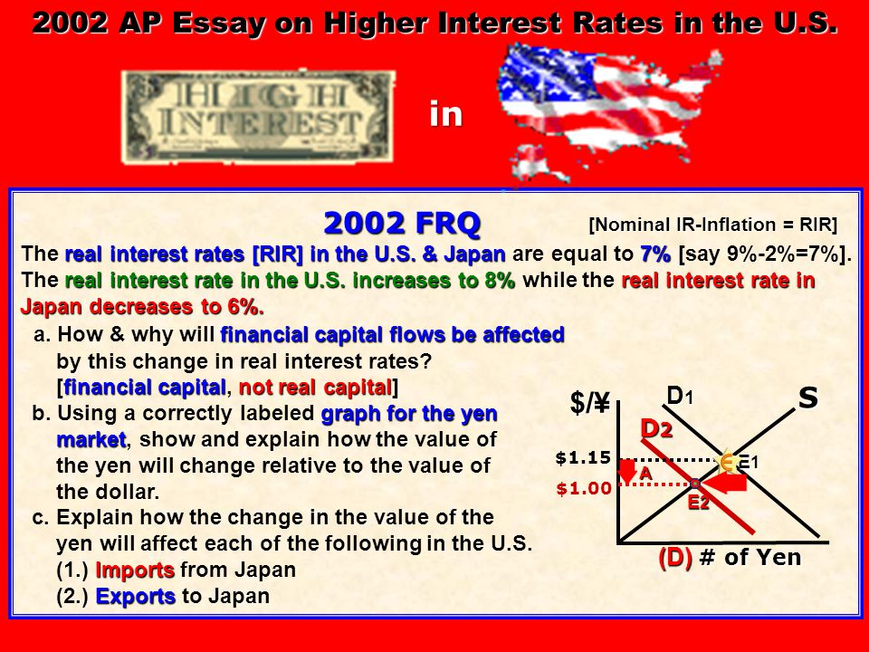 2002 AP Essay on Higher Interest Rates in the U.S.
