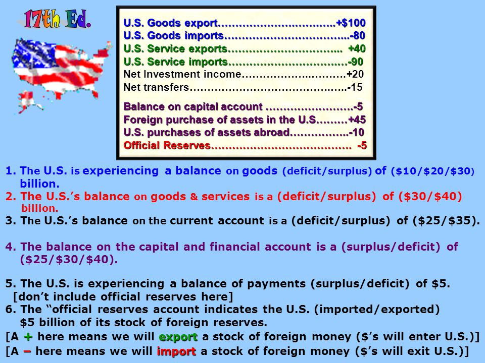 17th Ed. U.S. Goods export………………….…….…..+$100