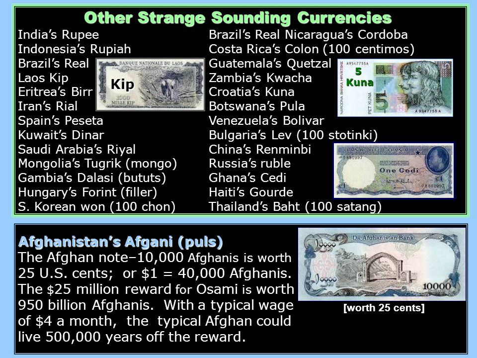 Other Strange Sounding Currencies