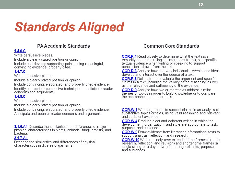 Standards Aligned PA Academic Standards Common Core Standards 1.4.6.C