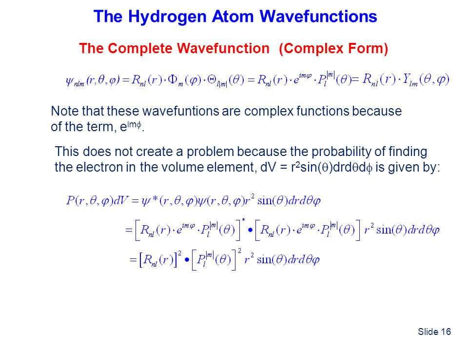 The Hydrogen Atom Wavefunctions