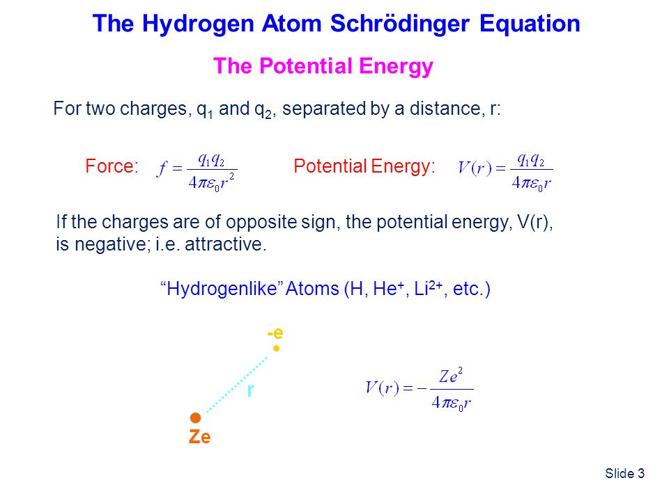 The Hydrogen Atom Schrödinger Equation