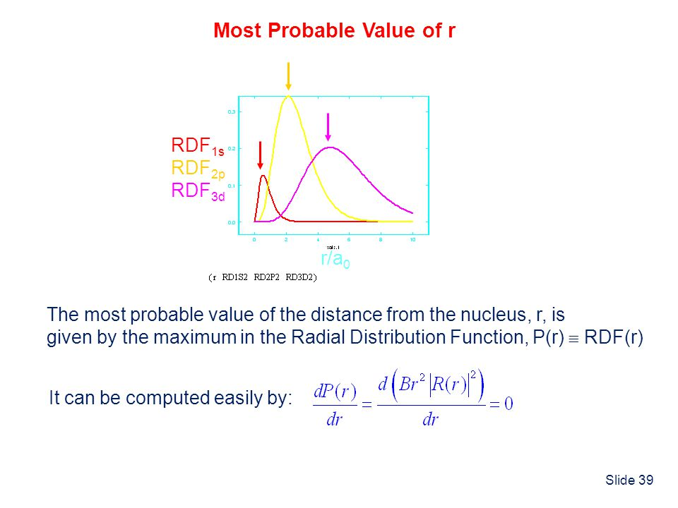 Most Probable Value of r