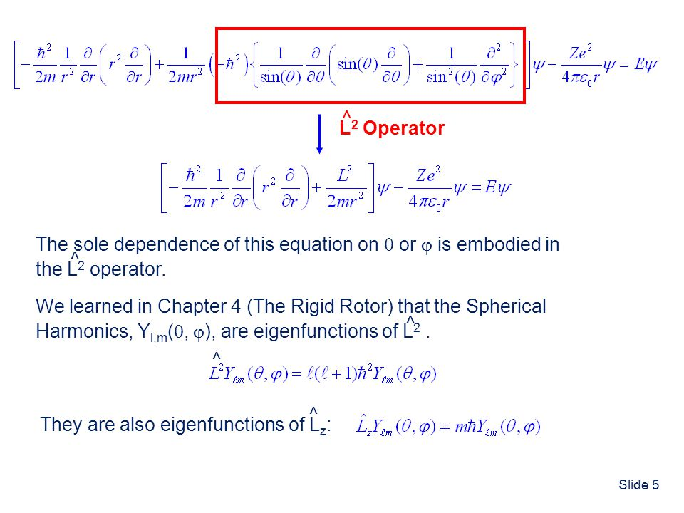 L2 Operator ^ ^ The sole dependence of this equation on  or  is embodied in. the L2 operator. ^