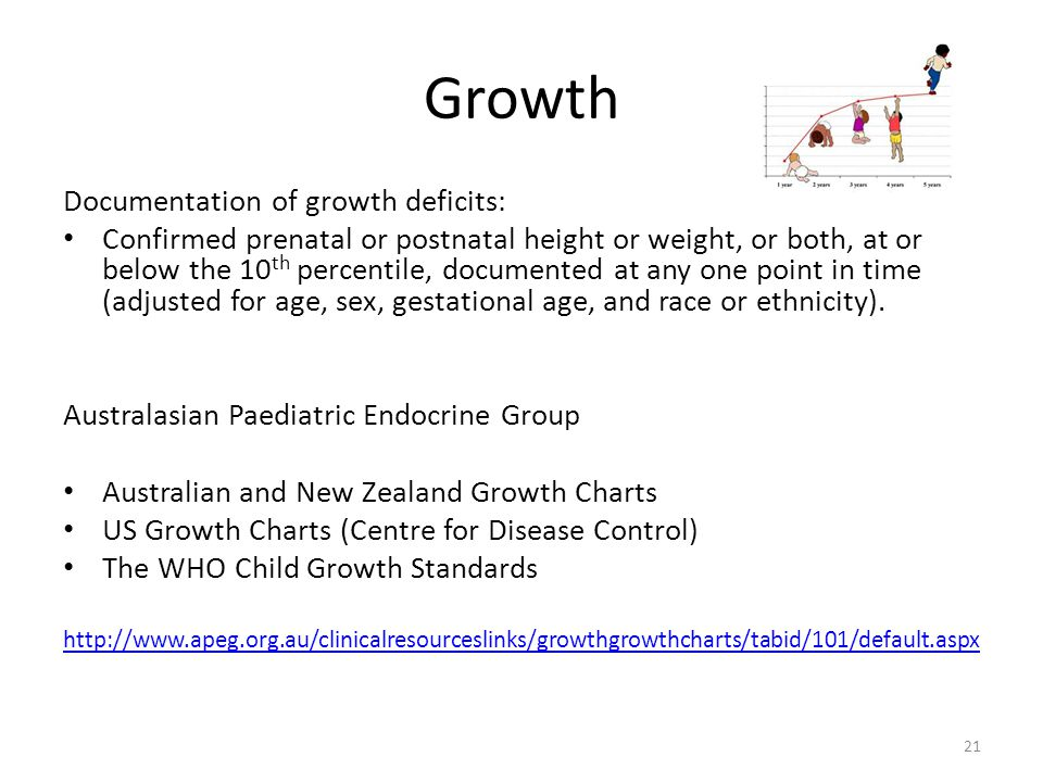 Growth Documentation of growth deficits: