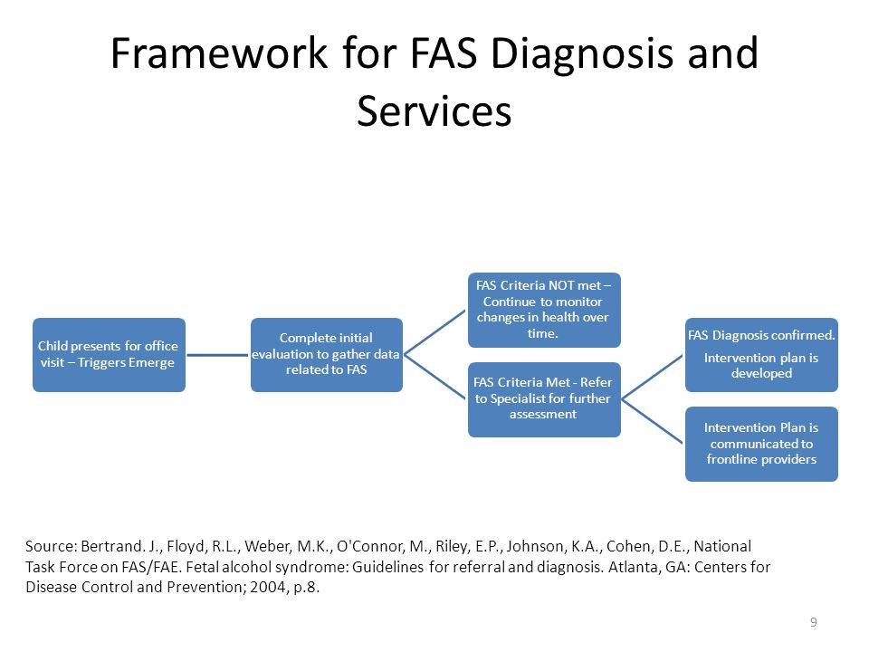 Framework for FAS Diagnosis and Services