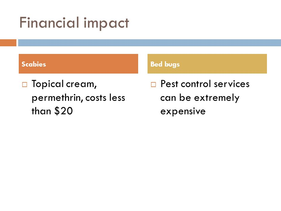 Financial impact Topical cream, permethrin, costs less than $20