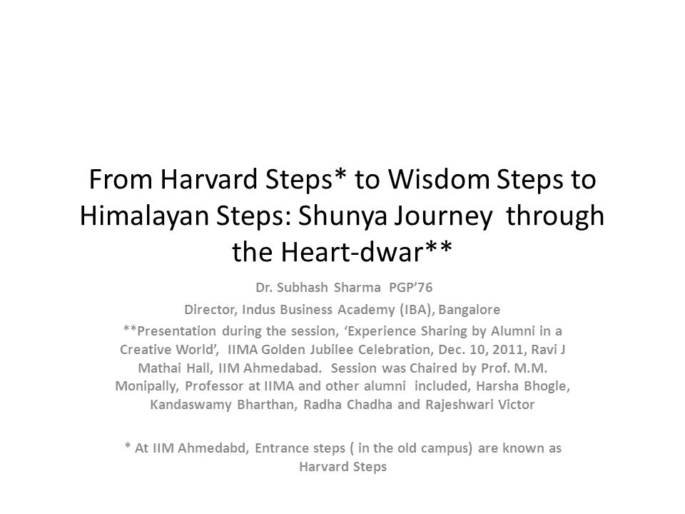 Director, Indus Business Academy (IBA), Bangalore