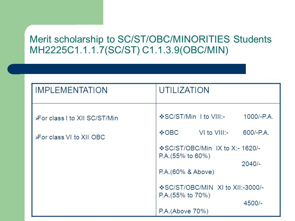 Merit scholarship to SC/ST/OBC/MINORITIES Students MH2225C1. 1. 1