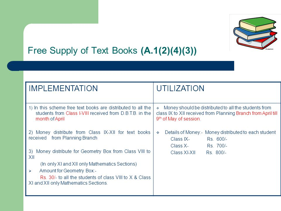 Free Supply of Text Books (A.1(2)(4)(3))
