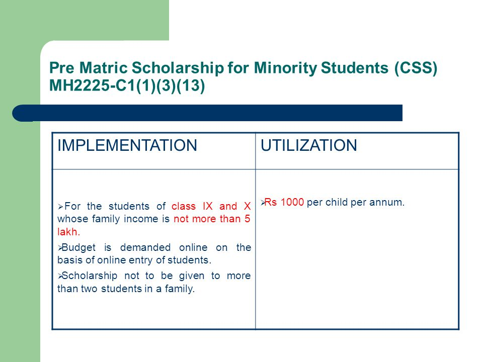 Pre Matric Scholarship for Minority Students (CSS) MH2225-C1(1)(3)(13)