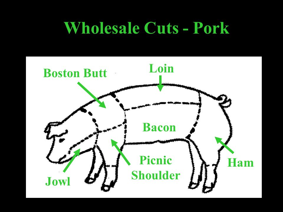 Wholesale Cuts - Pork Loin Boston Butt Bacon Picnic Shoulder Ham Jowl