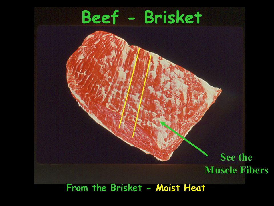 From the Brisket - Moist Heat