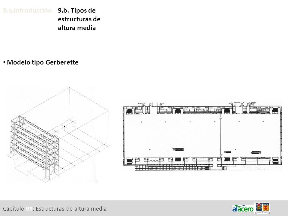 Modelo tipo Gerberette 9.b. Tipos de estructuras de altura media