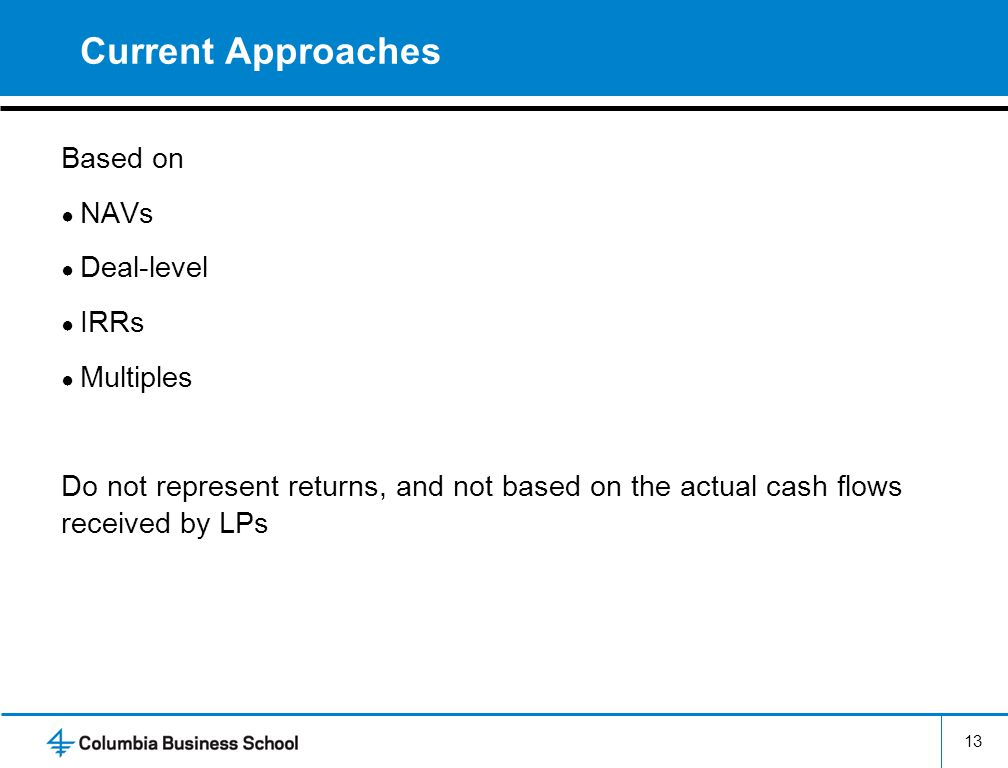 Current Approaches Based on NAVs Deal-level IRRs Multiples