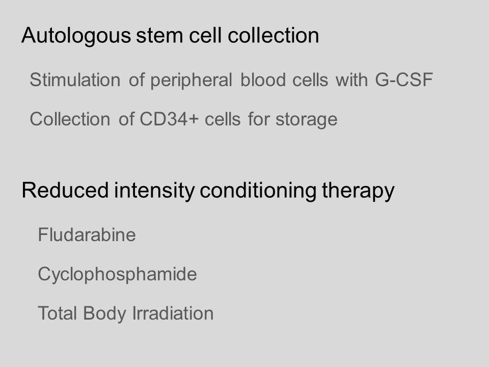 Autologous stem cell collection