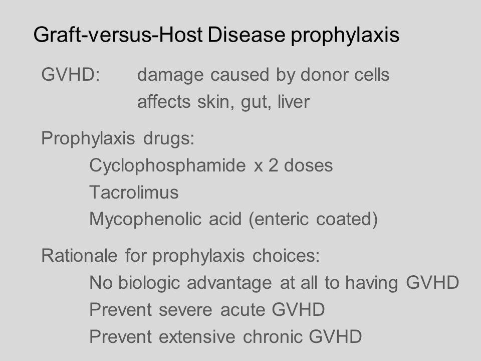 Graft-versus-Host Disease prophylaxis