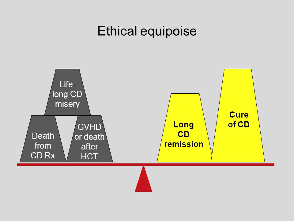 Ethical equipoise Life-long CD misery Cure of CD Long