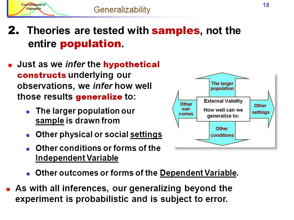 2. Theories are tested with samples, not the entire population.