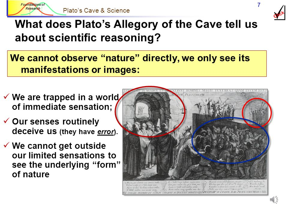 Plato's Cave & Science What does Plato's Allegory of the Cave tell us about scientific reasoning