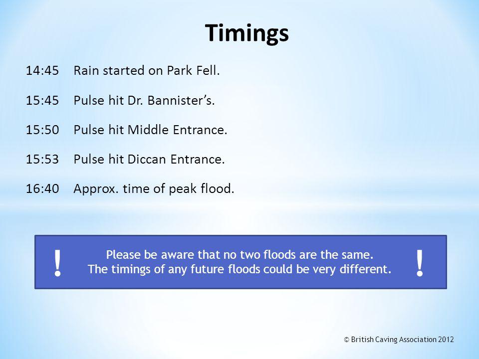 ! Timings 14:45 Rain started on Park Fell.