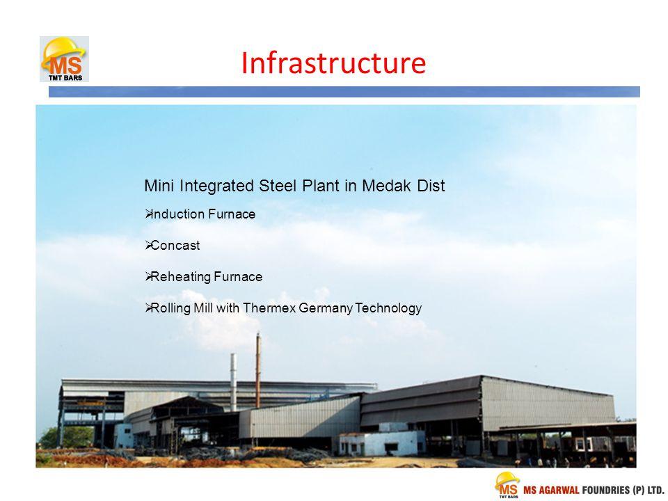 Infrastructure Mini Integrated Steel Plant in Medak Dist