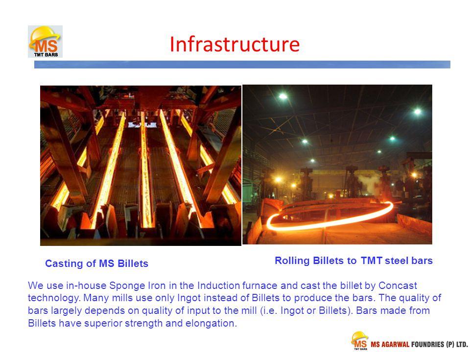 Infrastructure Rolling Billets to TMT steel bars Casting of MS Billets