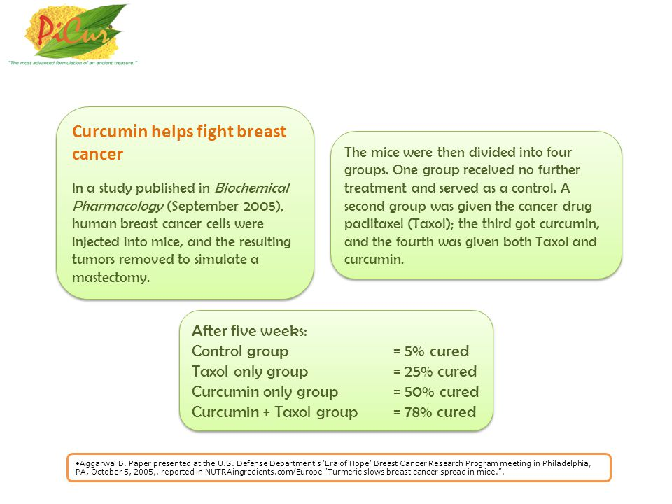 Curcumin helps fight breast cancer