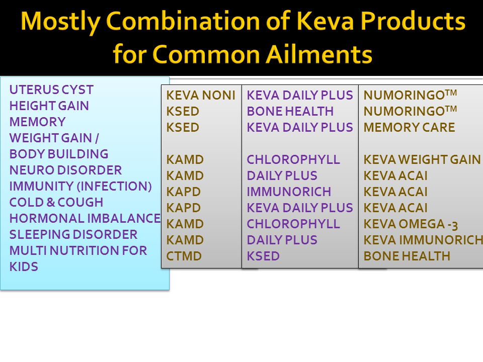 Mostly Combination of Keva Products for Common Ailments