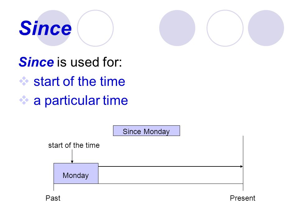 Since Since is used for: start of the time a particular time