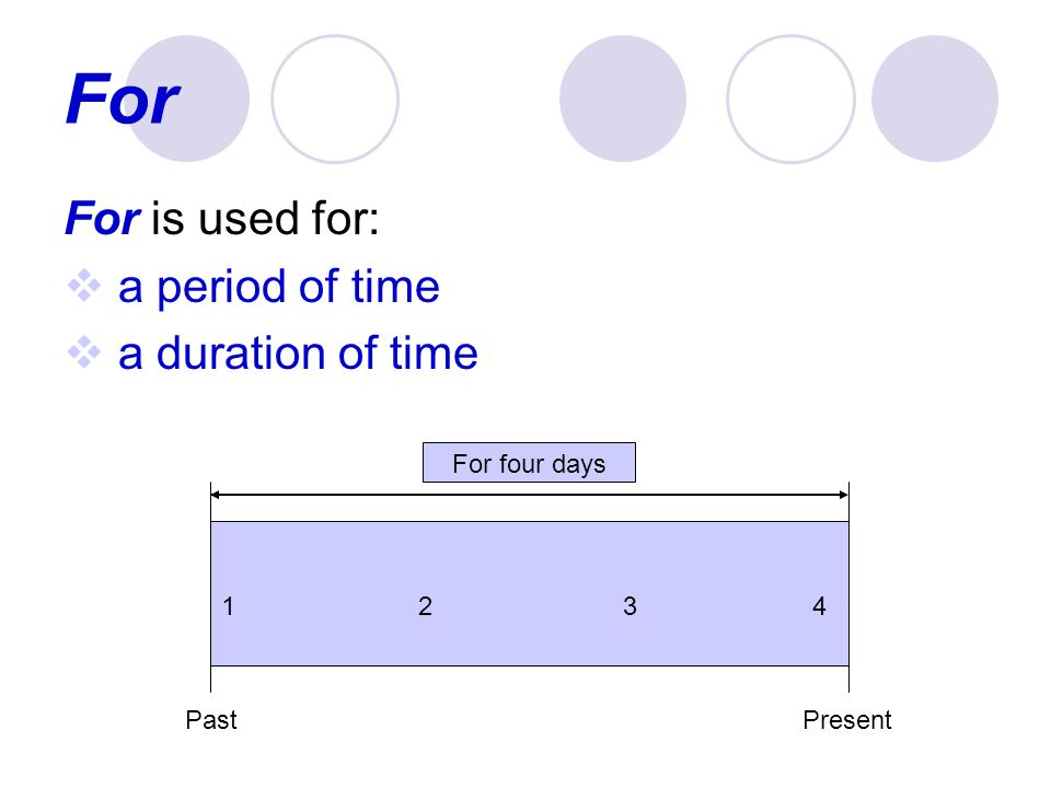 For For is used for: a period of time a duration of time 1 2 3 4