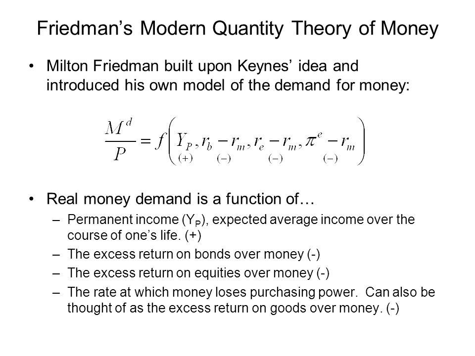 Friedman's Modern Quantity Theory of Money