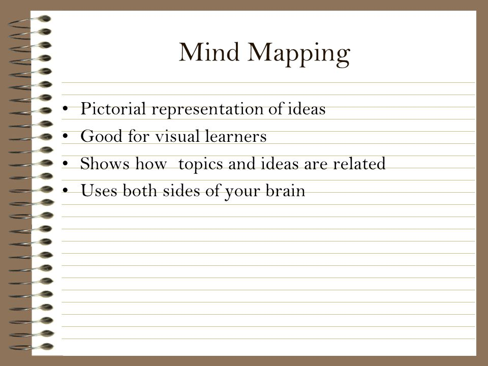 Mind Mapping Pictorial representation of ideas