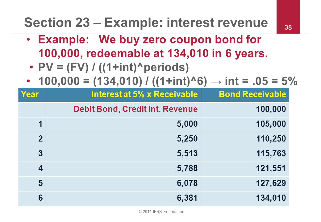 Section 23 – Example: interest revenue
