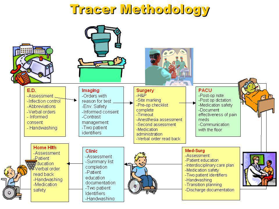 Tracer Methodology