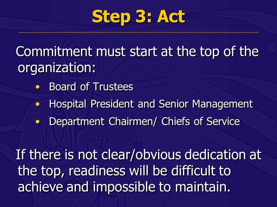 Step 3: Act Commitment must start at the top of the organization: