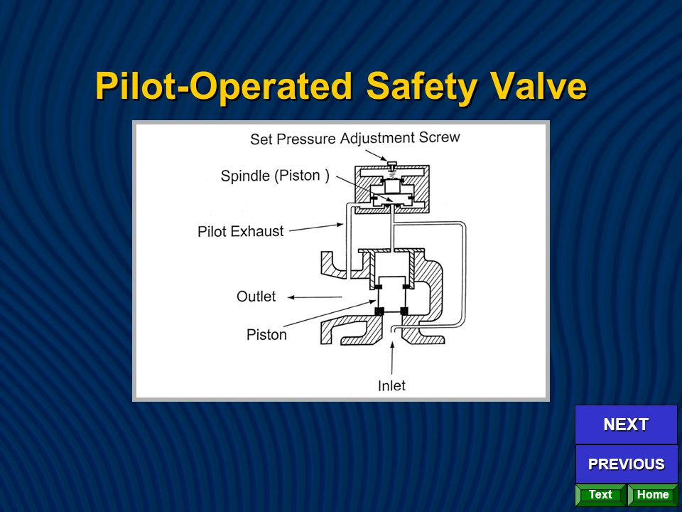 Pilot-Operated Safety Valve
