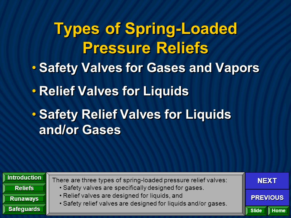 Types of Spring-Loaded Pressure Reliefs