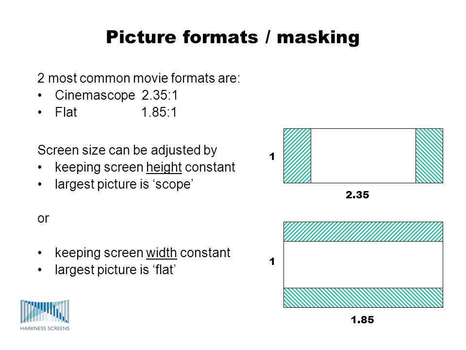 Picture formats / masking