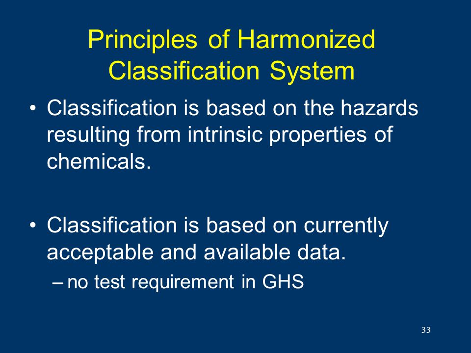 Principles of Harmonized Classification System