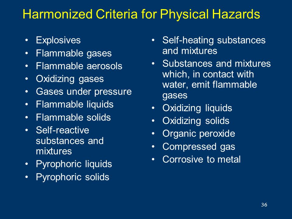 Harmonized Criteria for Physical Hazards
