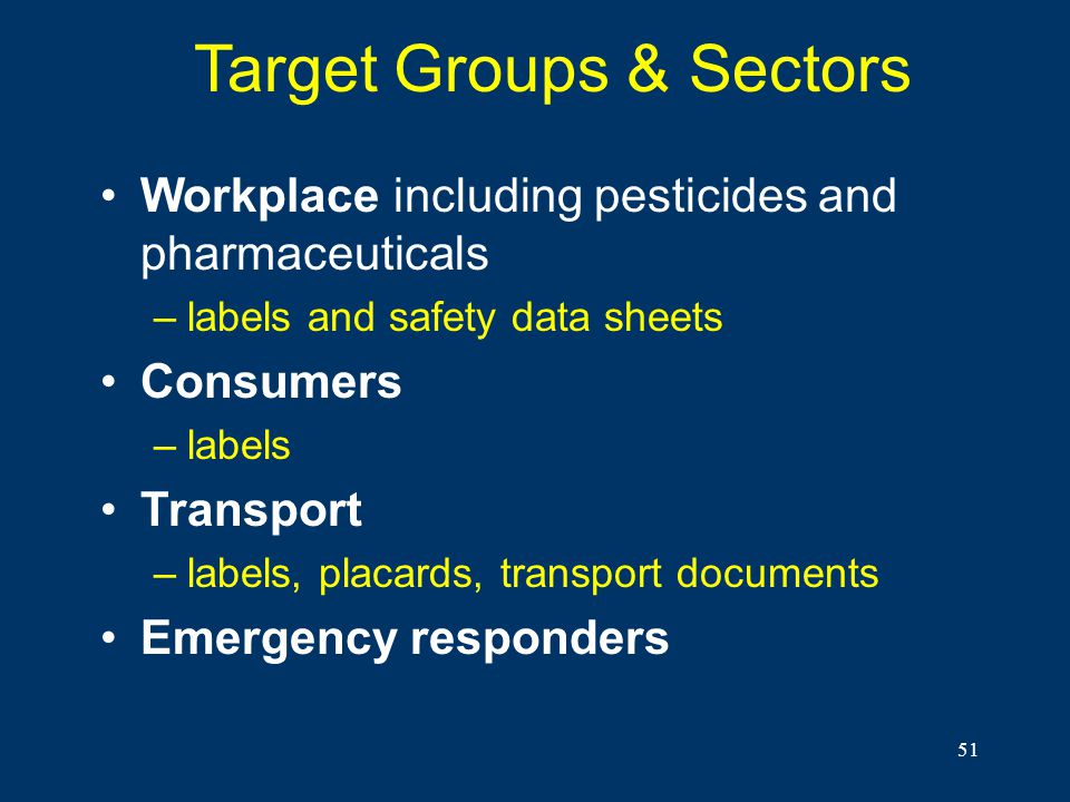 Target Groups & Sectors