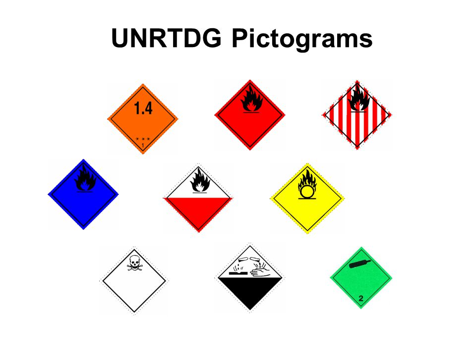 UNRTDG Pictograms