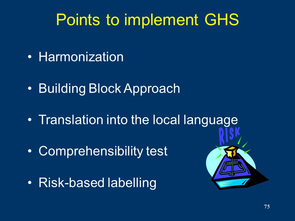 Points to implement GHS